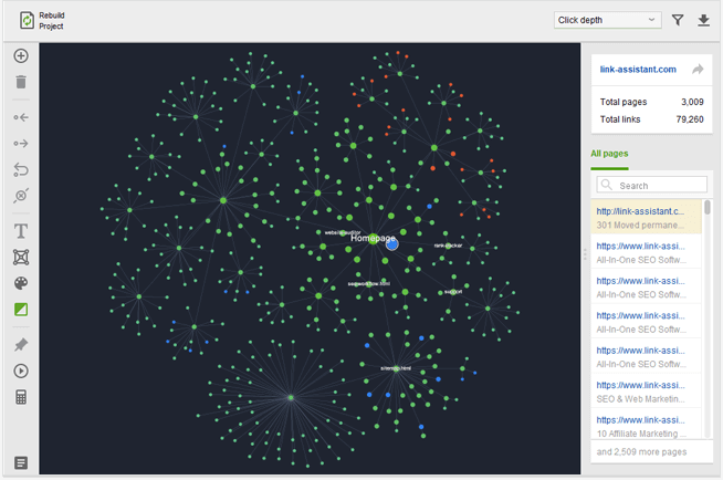 Checking out the keyword map module