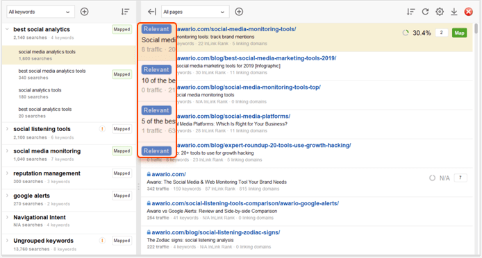 Matching keywords to appropriately optimized pages
