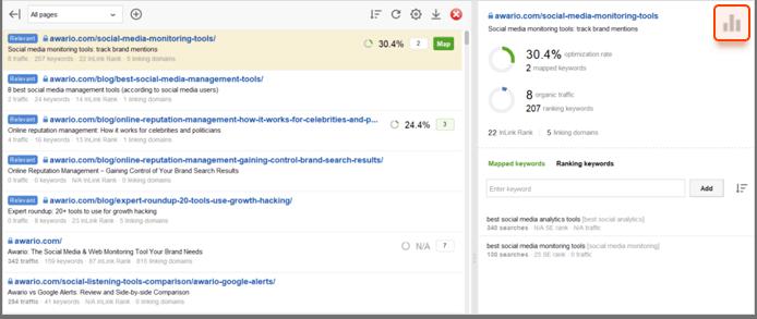 On-page optimization details