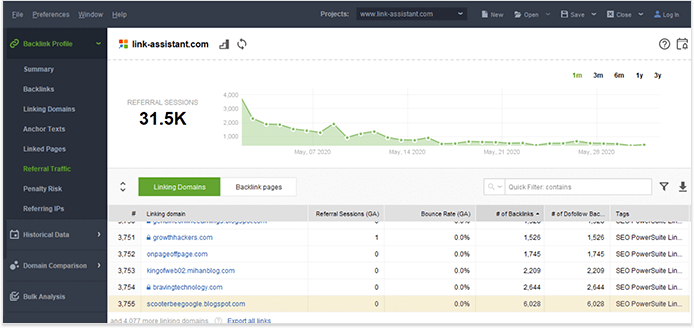 Leave links that bring real traffic