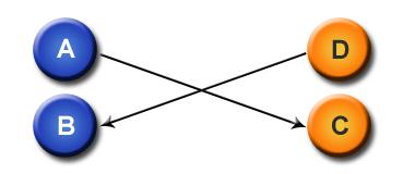 4-way link