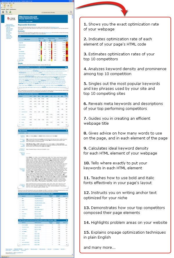 Page Optimization Audit Report