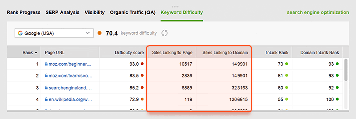 Check how many inbound links the site has
