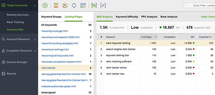 Check ranking progress of your keywords as a group