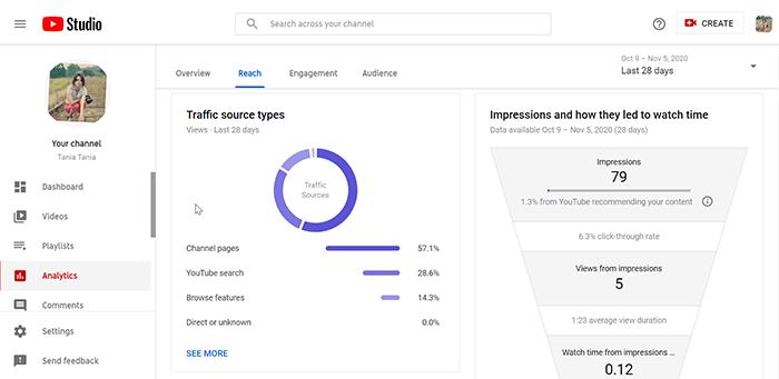 youtube analytics metrics