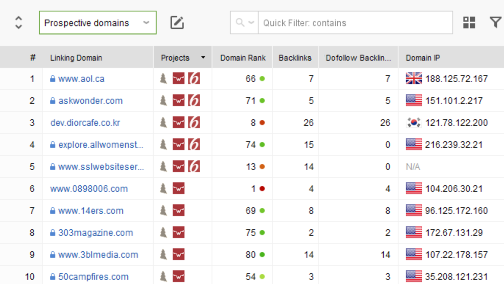 seo spyglass competitor research