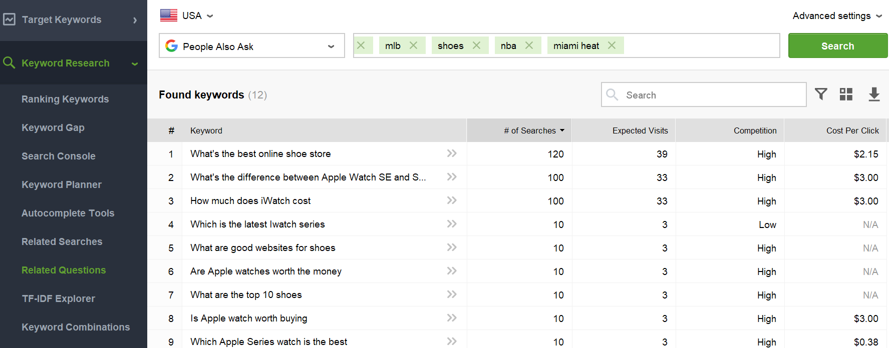 rank tracker related searches feature