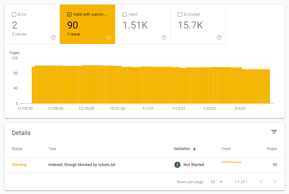 google search console valid with warning report