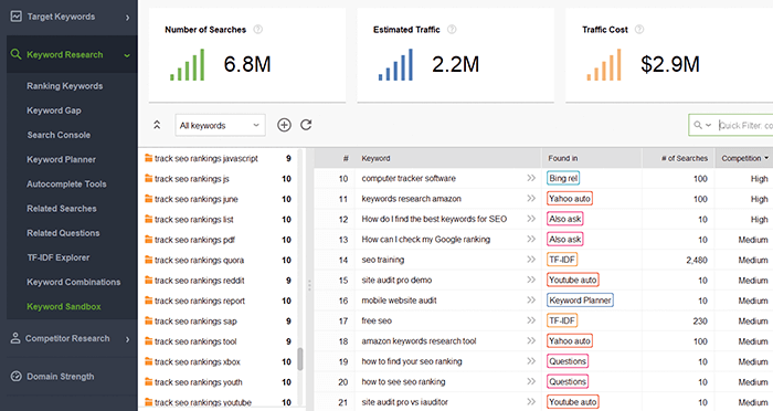 Keyword research from Rank Tracker to find new content ideas