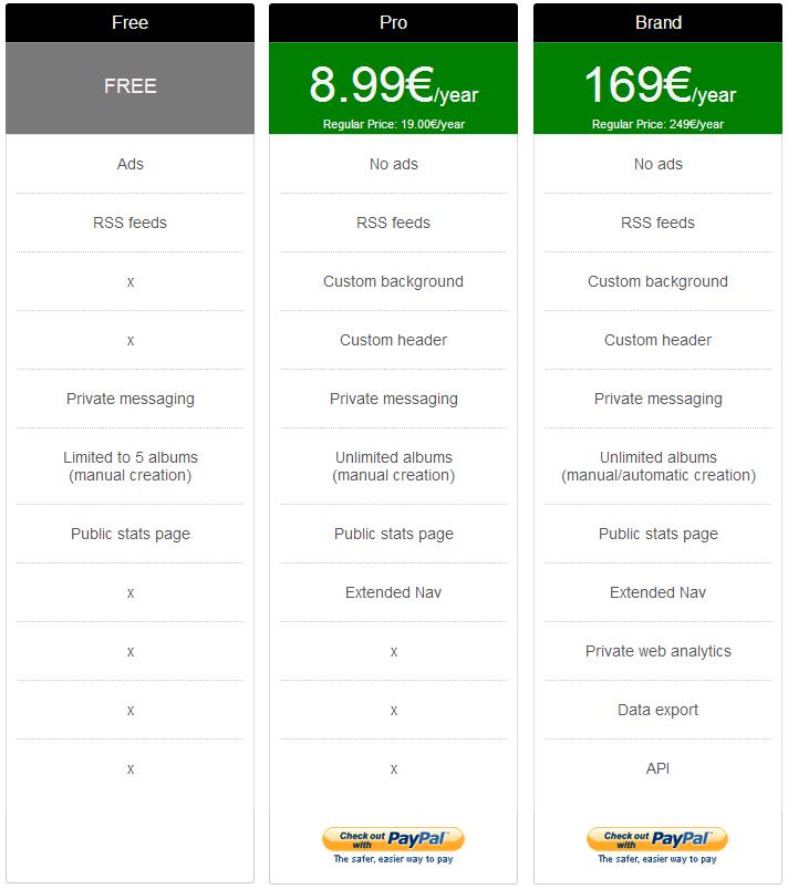 Followgram pricing