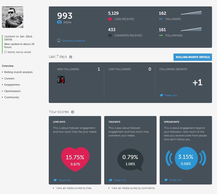 Iconosquare statistics dashboard