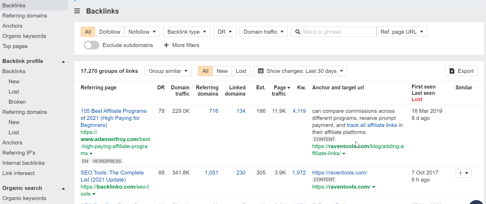 Checking domains authority and backlinks with Ahrefs