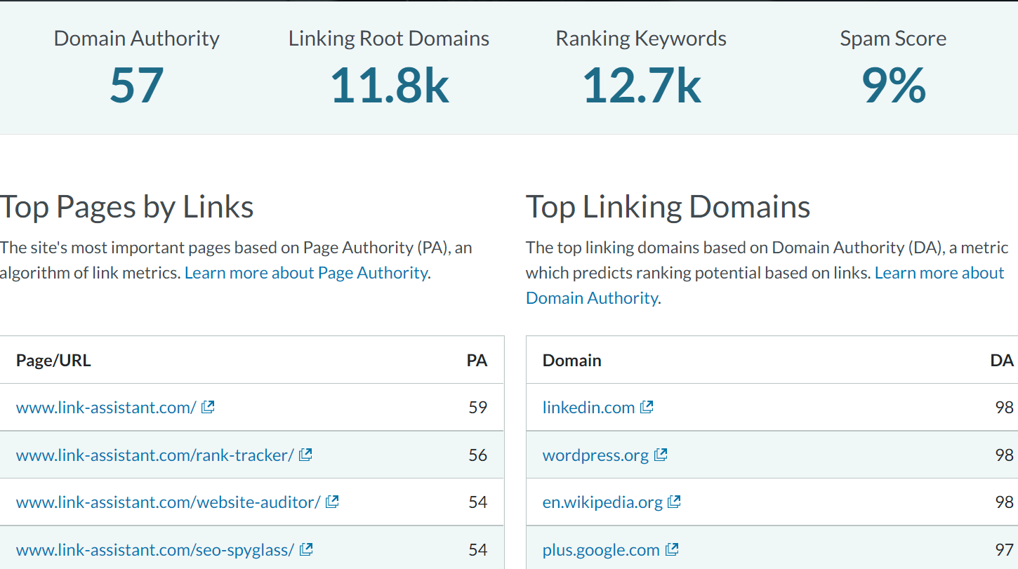 Checking domains authority with Moz
