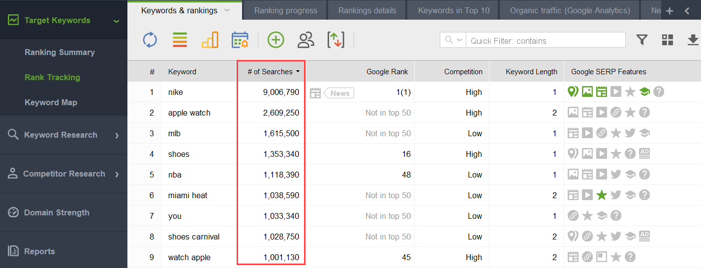 rank tracker keyword popularity