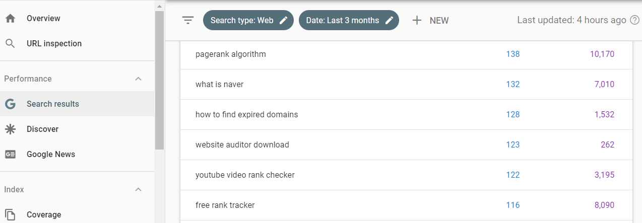 search results tab of google search console