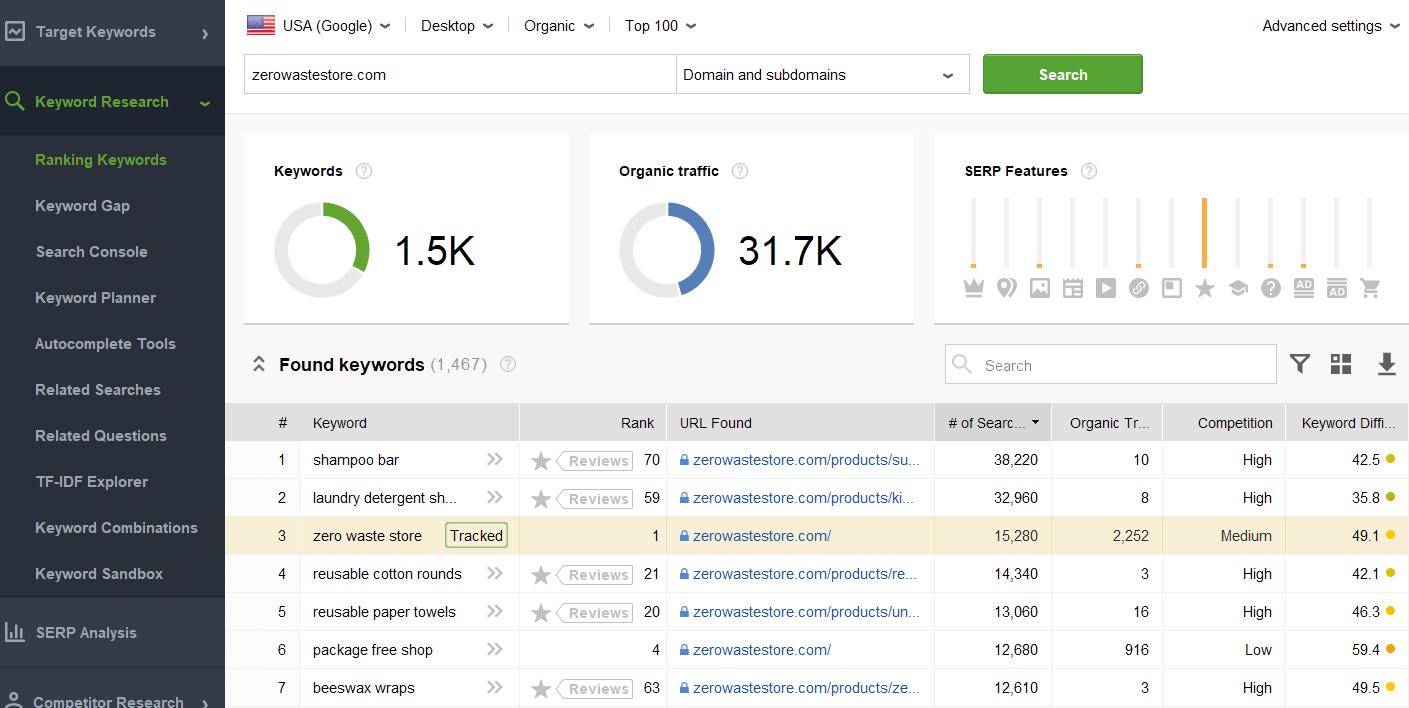 ranking keywords of my website in rank tracker