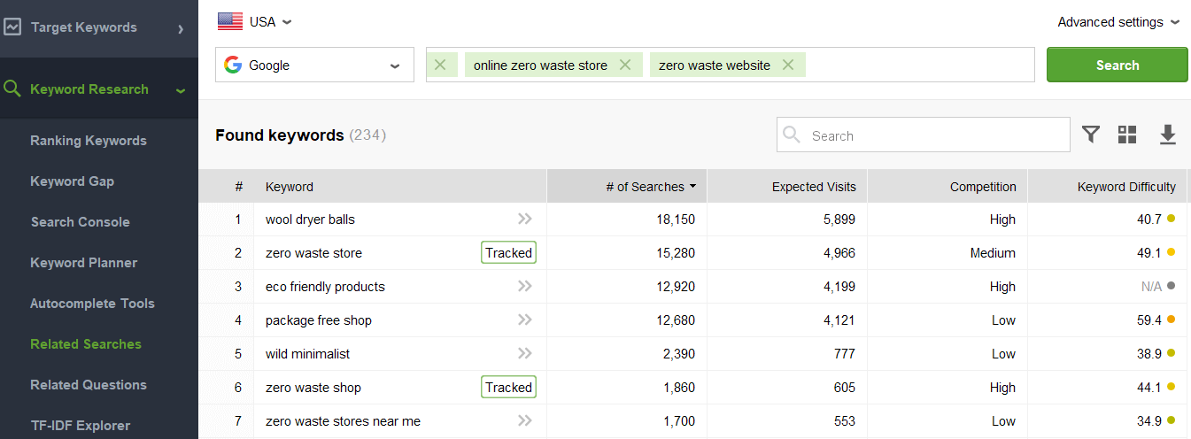 related searches module of rank tracker