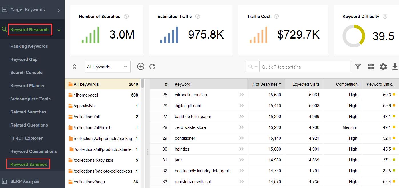 keyword sandbox of rank tracker