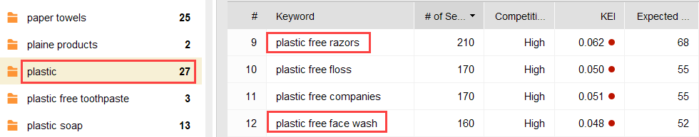 removing irrelevant keywords from the group