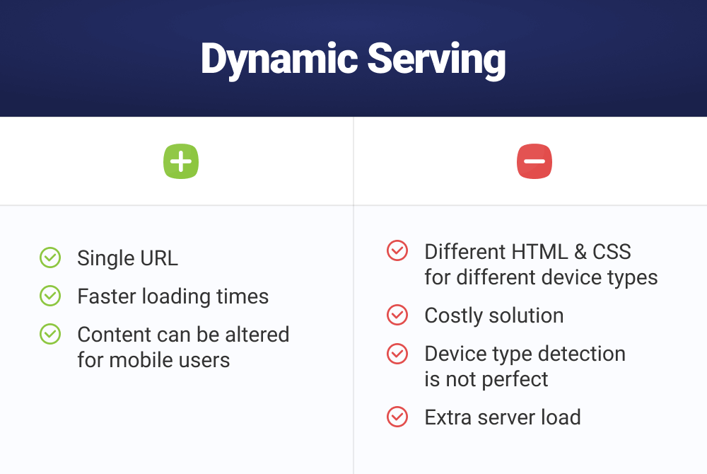 Pros and cons of dynamic serving
