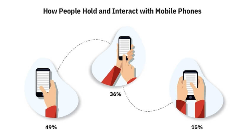 how people hold and interact with phones