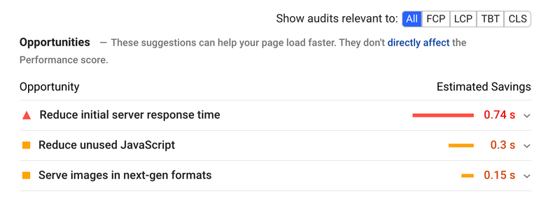 Opportunities tab in Google PageSpeed Insights