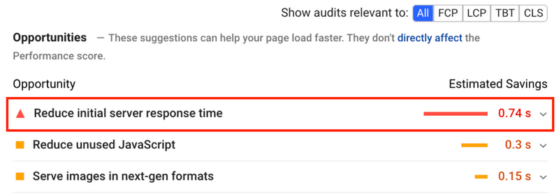 Slow server response time in Google PageSpeed Insights