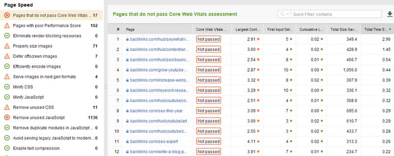 PageSpeed bulk test in WebSite Auditor