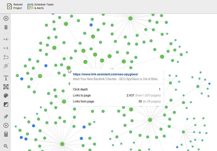 Analyze the visual sitemap