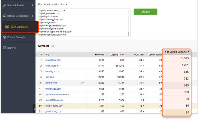 Bulk analysis of your competitors' domains